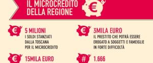 fot. microcredito.eu