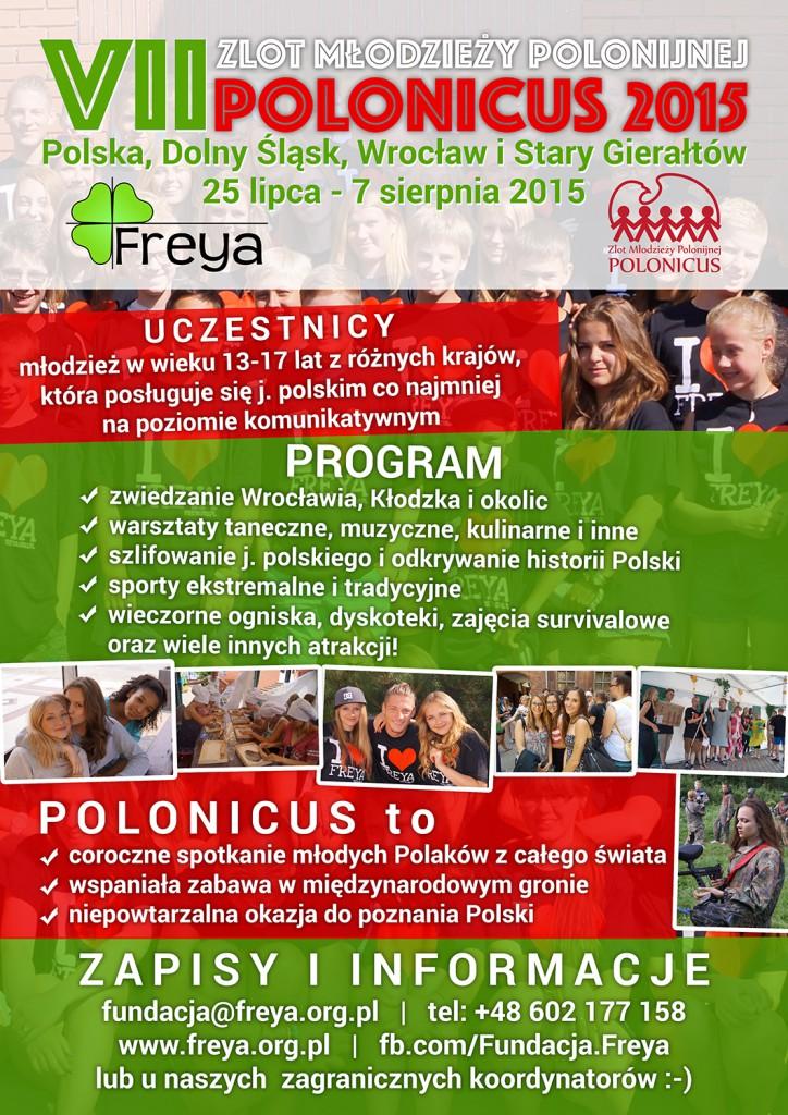 POLONICUS 2015